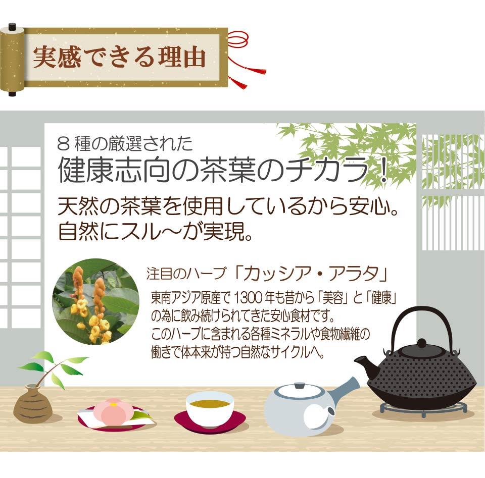 カッシアアラタ 京の焙じ茶 お茶で便秘改善 健康 美容に 自然の食物繊維 スルッと