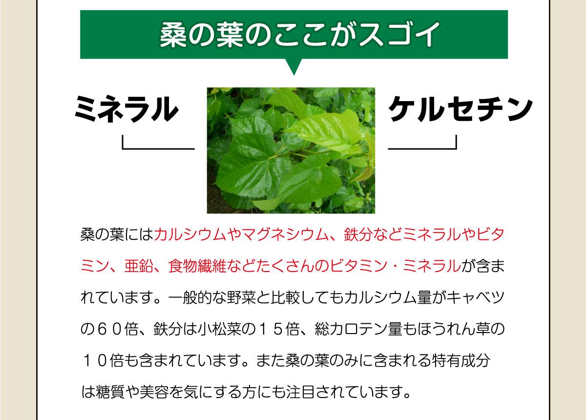 桑の葉のここがスゴイ!桑の葉にはカルシウムやマグネシウム、鉄分などミネラルやビタミン、亜鉛、食物繊維などたくさんのビタミン・ミネラルが含まれています。一般的な野菜と比較してもカルシウム量がキャベツの60倍、鉄分は小松菜の15倍、総カロテン量もほうれん草の10倍も含まれています。また桑の葉のみに含まれる特有成分DNJは糖質や美容を気にする方にも注目されています。