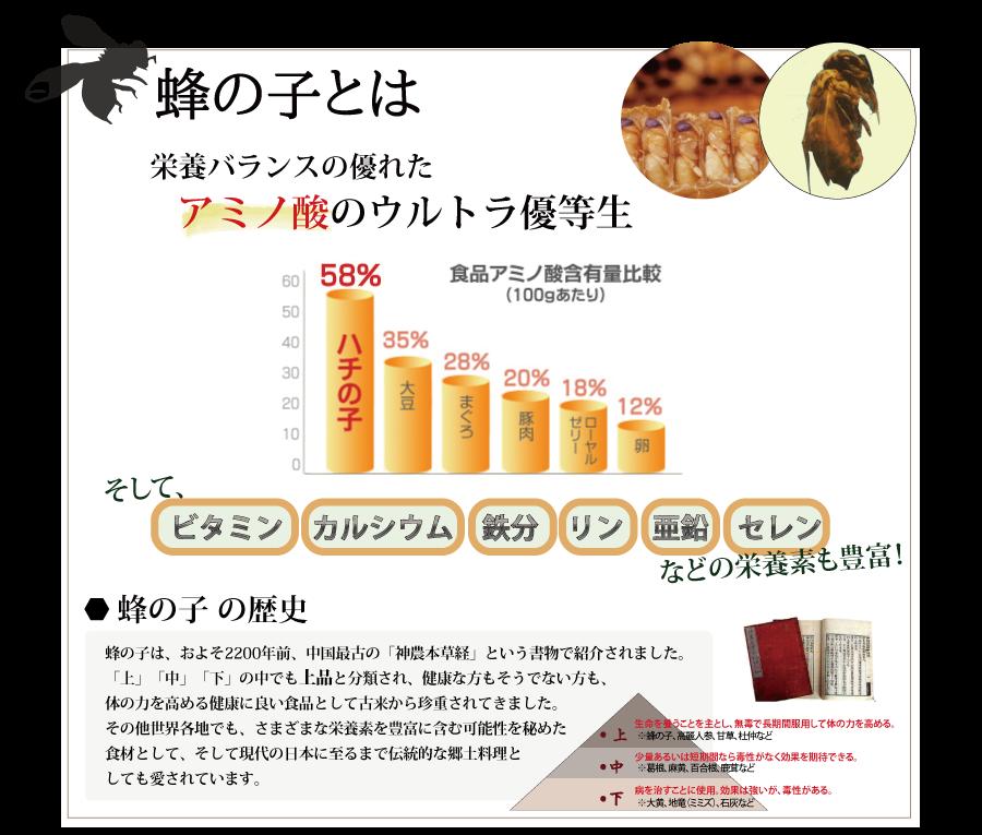 蜂の子とは。栄養バランスの優れたアミノ酸の優等生。ビタミン、カルシウム、鉄分なども豊富。