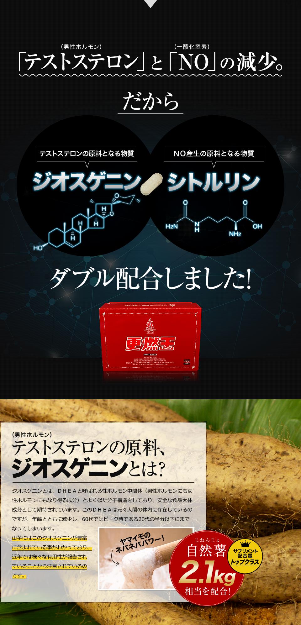 更燃王(コウネンキング)にはテストステロン(ジオスゲニンから抽出)とNO(一酸化窒素)を効率よくダブル配合しました。
