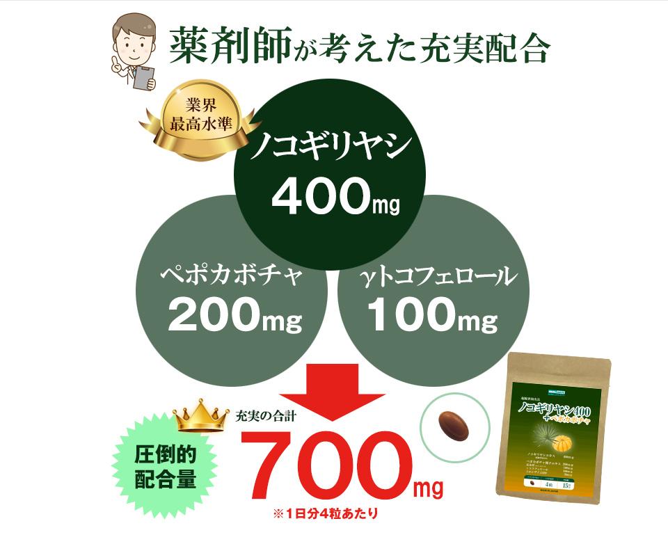 薬剤師が考えた充実のノコギリヤシ内容量350mg配合