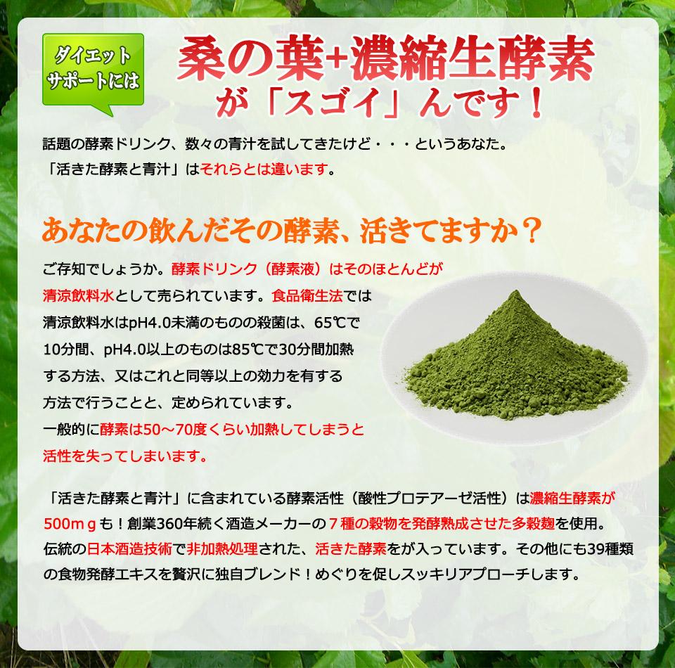 「活きた酵素と青汁」に含まれている酵素活性(酸性プロテアーゼ活性)は濃縮生酵素が500mgも。伝統の日本酒造技術で非加熱処理された、活きた酵素をが入っています。の他にも39種類の食物発酵エキスを贅沢に独自ブレンド!